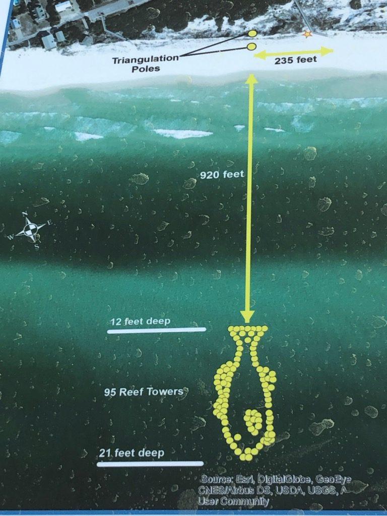 Artificial Reef in Inlet Beach, FL